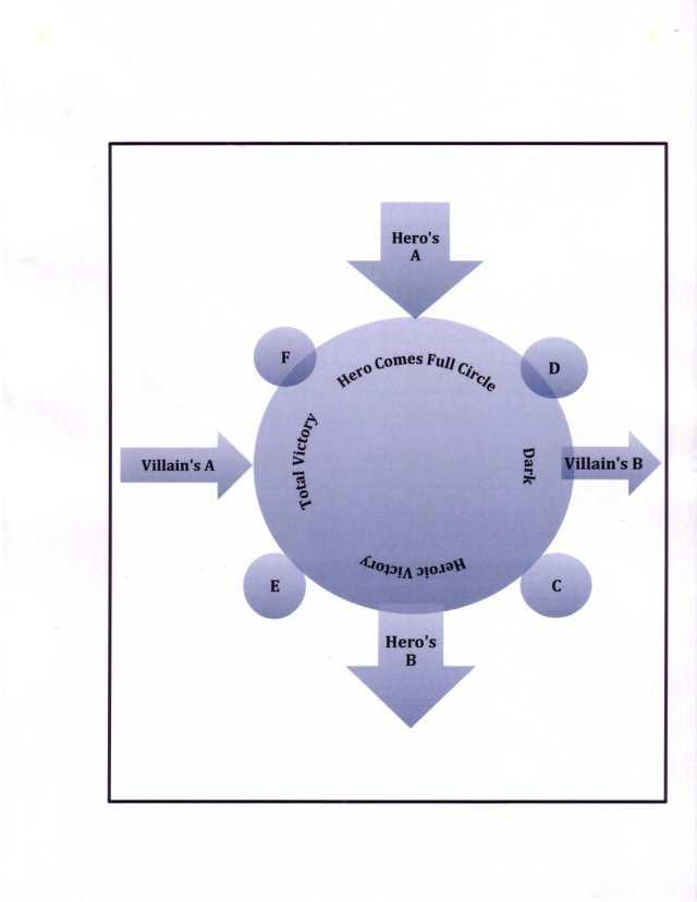 FAHdiagram